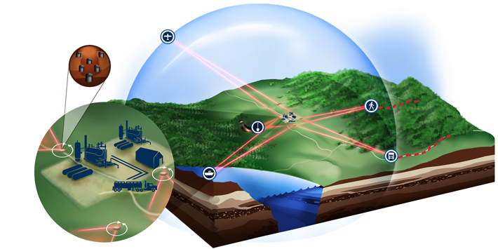 seismic-acoustic detection and ranging